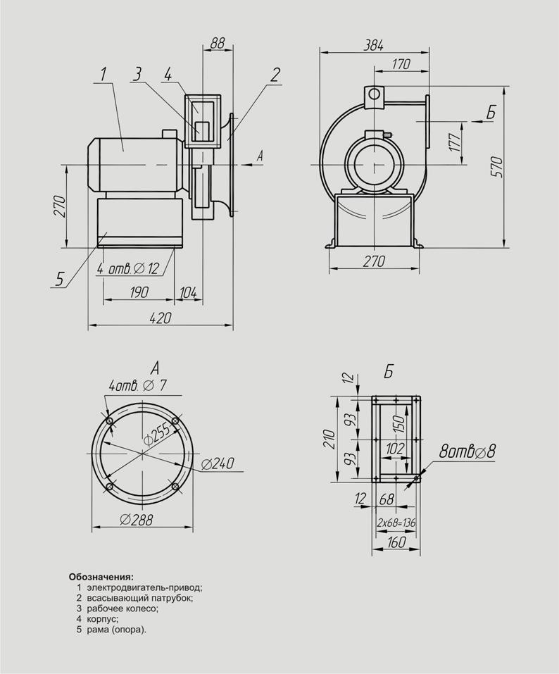 Вентиляторы дутьевые ВД (№ 2,7