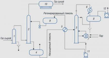принципиальная схема 2109