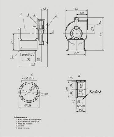 Вентиляторы дутьевые ВД (№ 2,7; 2,8)
