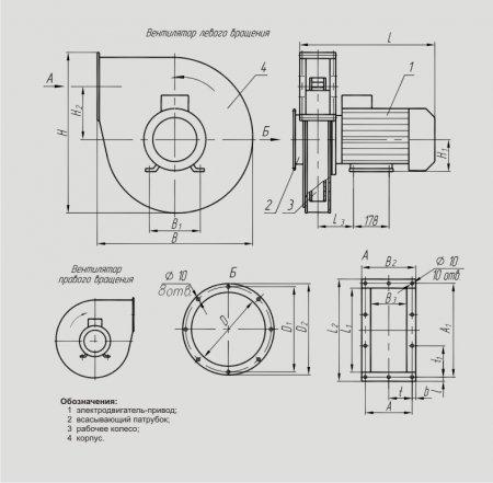 Электровентиляторы дутьевые 19ЦС-63 и 30ЦС-85